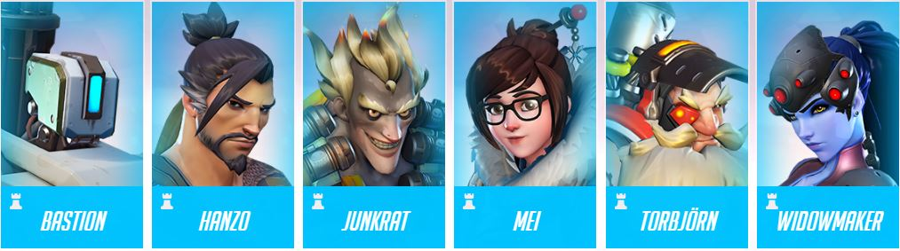 Overwatch defensiva hjältar