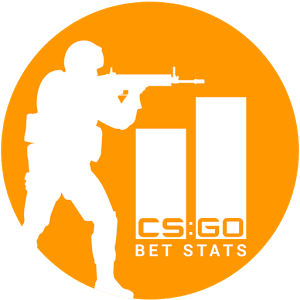 Csgo Team Betting