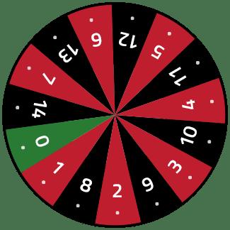 csgo-roulette